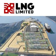 Liquefied Natural Gas Ltd (ASX:LNG) Investor Conference Call
