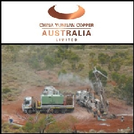 China Yunnan Copper Australia (ASX:CYU)