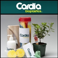 Cardia Bioplastics (ASX:CNN)