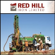 Red Hill Iron (ASX:RHI)