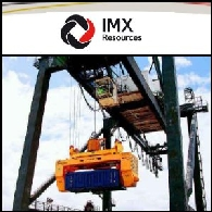 IMX Resources (ASX:IXR)