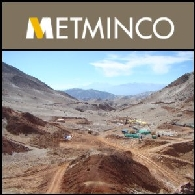 Metminco (ASX:MNC)