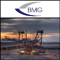 Brazilian Metals (ASX:BMG)