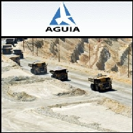 Aguia Resources (ASX:AGR)