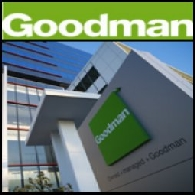 Goodman Group (ASX:GMG)