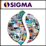 Sigma Pharmaceuticals Ltd (ASX:SIP)
