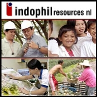 Indophil Resources (ASX:IRN)