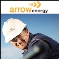 Arrow Energy (ASX:AOE)