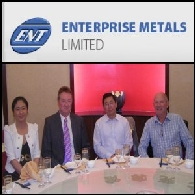 Enterprise Metals Limited (ASX:ENT)