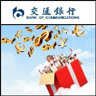 Bank of Communications (SHA:601328)