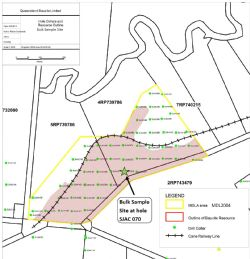 South Johnstone Bauxite Project Update