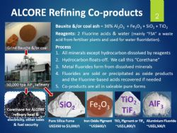 Summary of ALCORE Bauxite Refining Process and Co-products