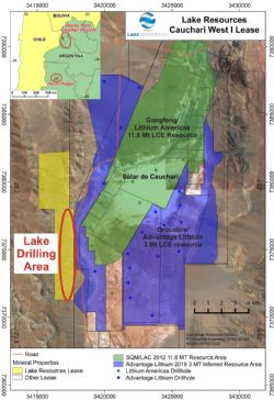 Cauchari Lithium Project