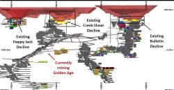 2018 Wiluna North Ore Reserves
