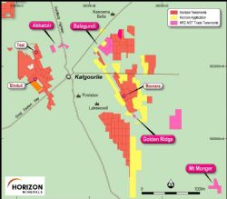 Asset swap Kalgoorlie project locations