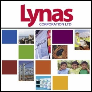 Australian Market Report of September 29, 2010: Lynas Corporation (ASX:LYC) Signed Rare Earths Supply Agreement With Japan
