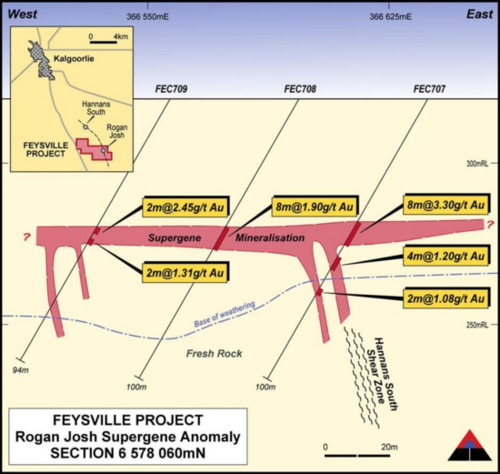 Anglo Australian Resources NL (ASX:AAR) Drilling To Test Shallow