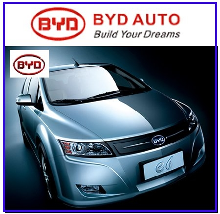 Chinese battery and electric car maker BYD Co. (HKG:1211) said Sunday its 2009 net profit jumped significantly from a year earlier because of sharp growth in car sales.