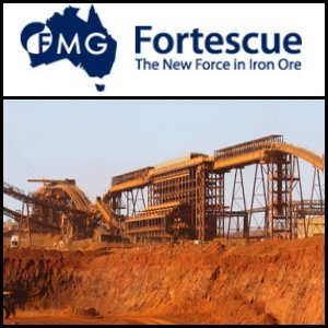 Fortescue (ASX:FMG) Signs Cooperation Agreement with China Gezhouba Group (SHA:600068)
