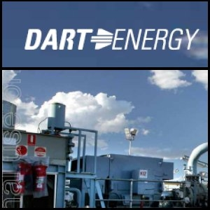 Dart Energy Limited (ASX:DTE) Executive And Management Team In-Place To Deliver Growth