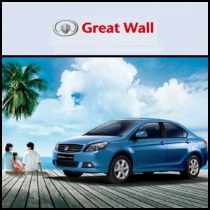 Asian Activities Report for December 7, 2011: Great Wall Motors (HKG:2333) Receives EU Whole Vehicle Type Approval for Voleex C30 and Voleex C20R