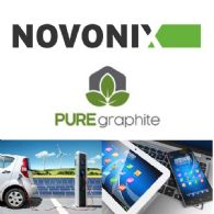 NOVONIX Ltd (ASX:NVX) Equity Raising
